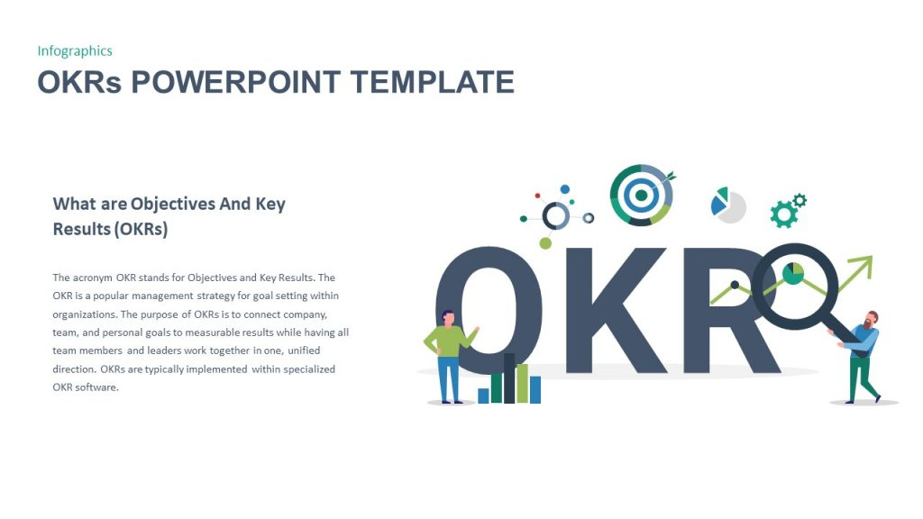 OKR Methodology