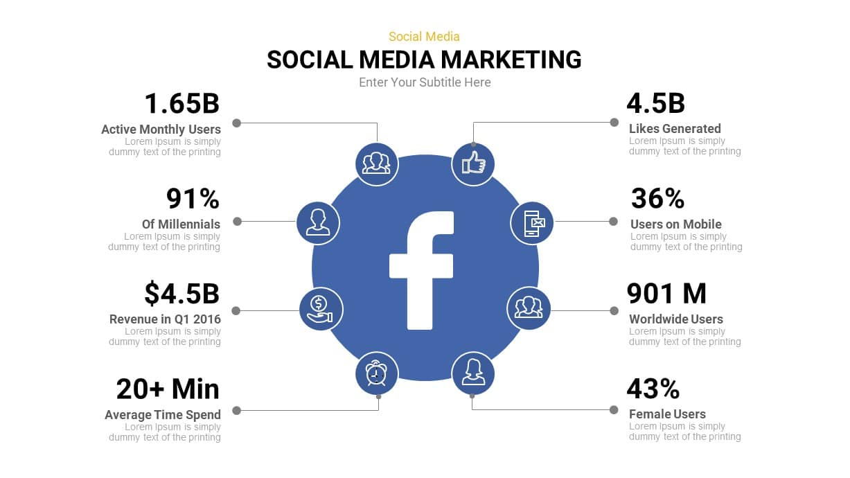 Social Media Template for facebook Insights Report