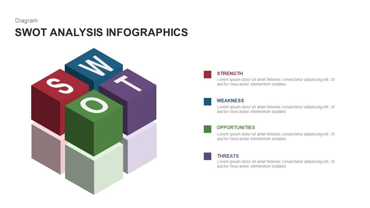 Cubic Shape SWOT Analysis PowerPoint Template