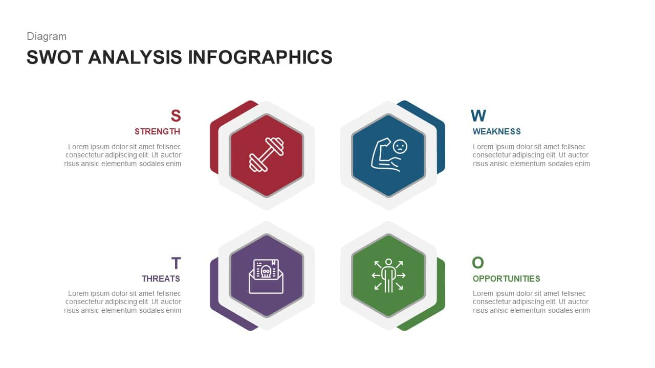 Infographic SWOT Analysis Template