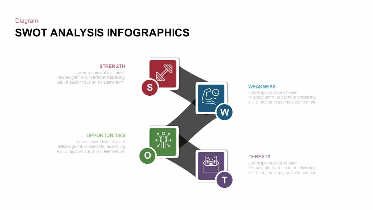 SWOT Analysis Template For Presentation