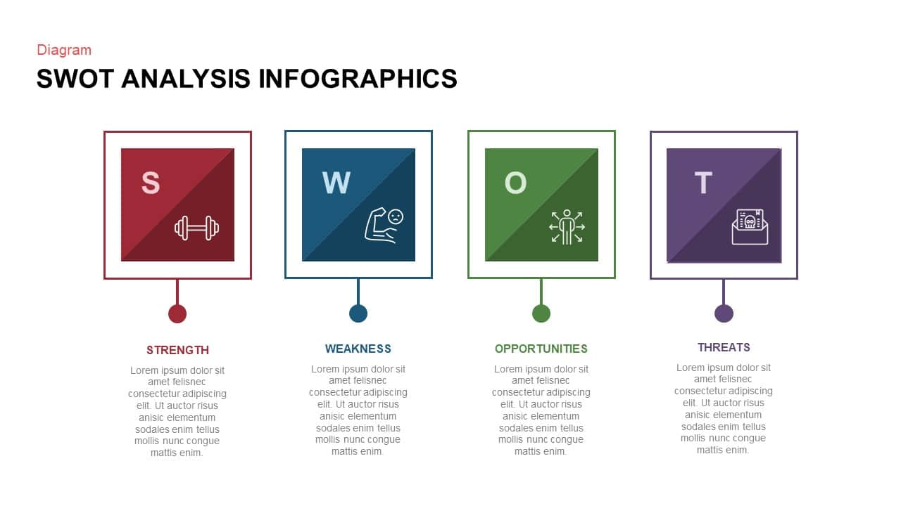 SWOT Powerpoint Infographic template