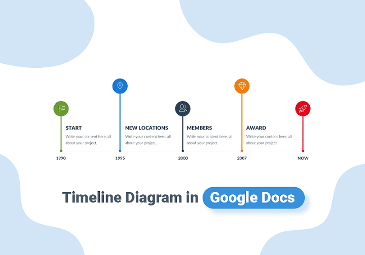 how to a make timeline diagram