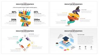 Education Infographics powerpoint template